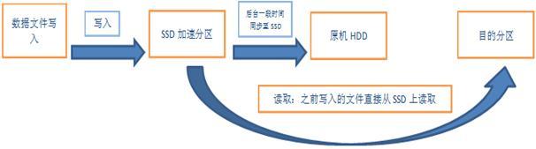 http://webdoc.lenovo.com.cn/lenovowsi/new_cskb/uploadfile/20130220113241003.jpg