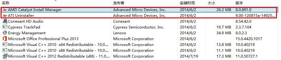 适用于A的机型的电脑:Y460A,Y470p,Y471A,G470A,G485,G510,G500,G400,G410,Z475,S410,S410p,S300等。 NVIDIA双显卡机器驱动安装方法(以Y480电脑为例): 操作系统:windows 7,64位 未安装显卡驱动之前设备管理器中的情况: