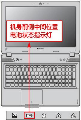 lenovo(ideapad)笔记本是否有电池充电指示灯_联想