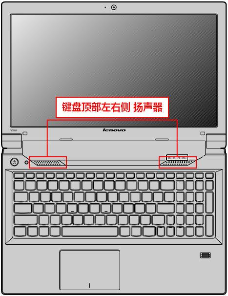 电脑的喇叭在什么位置