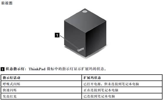dell dock中文版_ThinkPad选件WiGig Dock外观介绍 - 笔记本电脑使用、维护及技术交流 ...