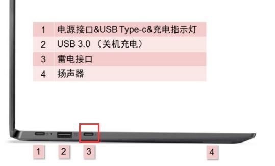 联想小新air左侧TYPE-C接口图