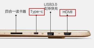 联想小新air pro14右侧HDMI和TYPE-C接口