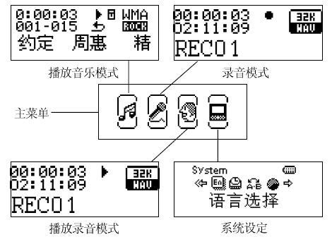 联想数码听f310s液晶屏显示信息汇总:播放模式
