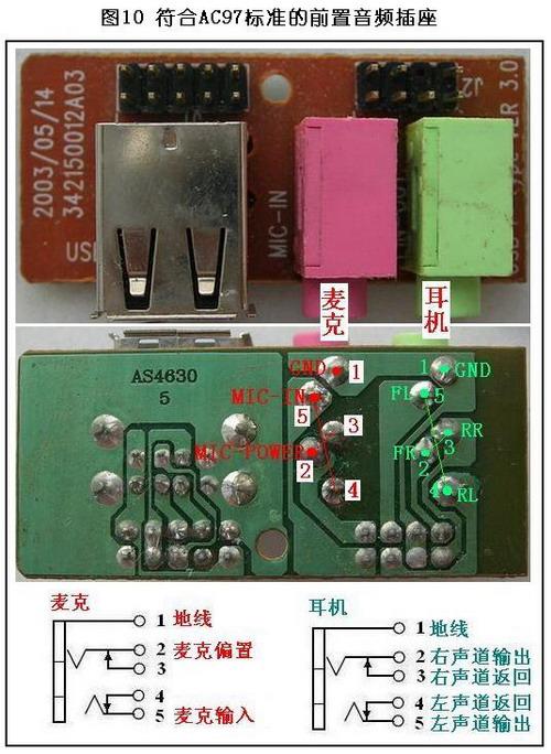 前置音频面板的插座